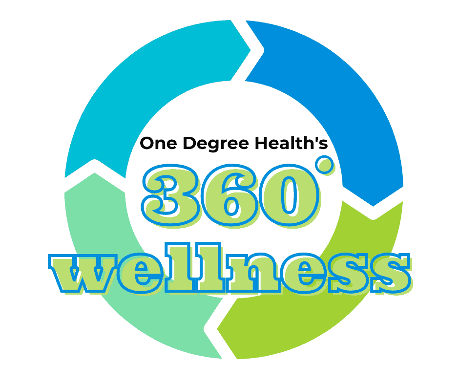 One Degree Health's 360 Wellness Assessment & Goal Setting Session